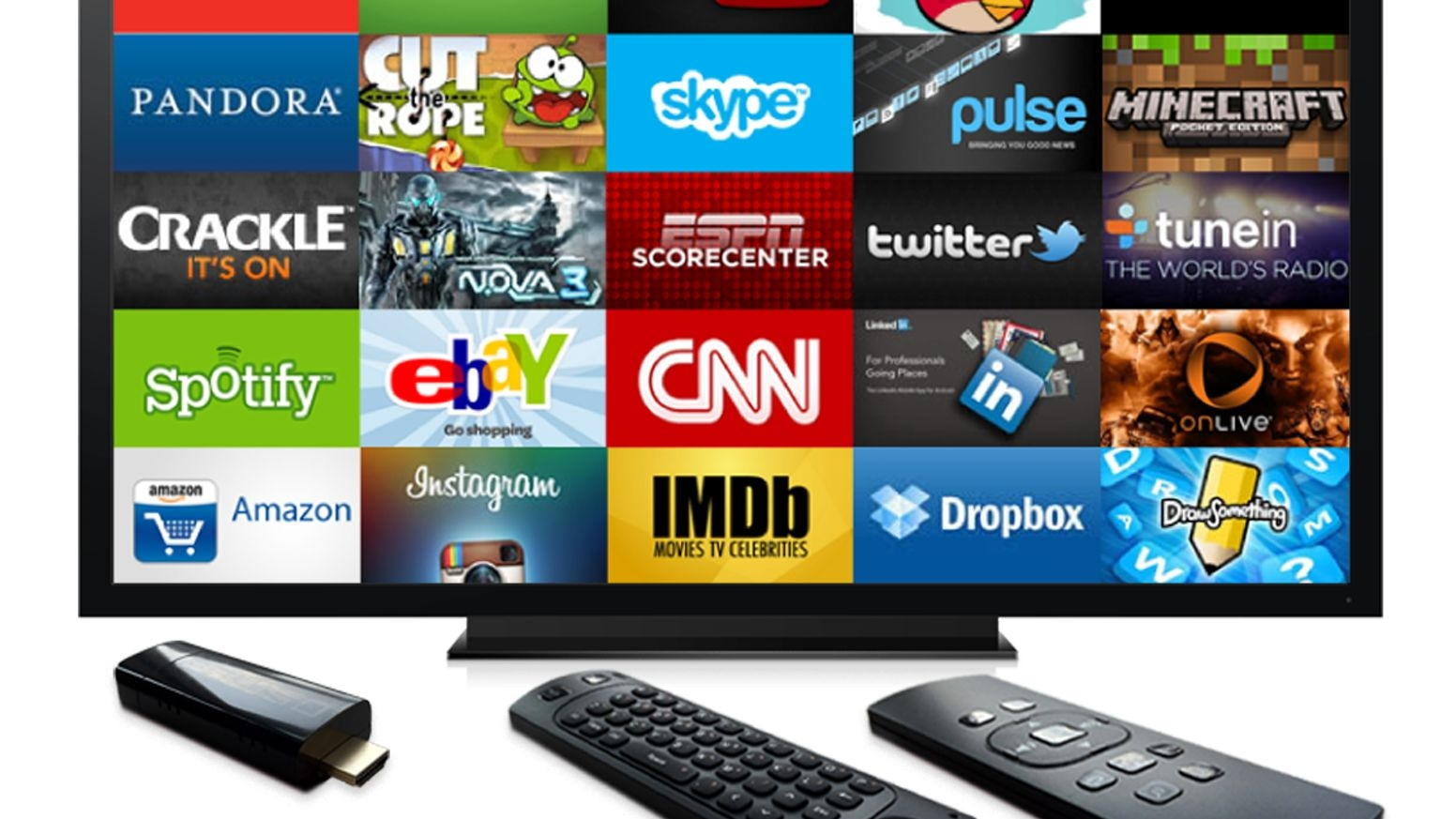 Turn any TV into a Smart TV. Android 4.0. Control it with the wave of a hand, using our revolutionary gesture remote.