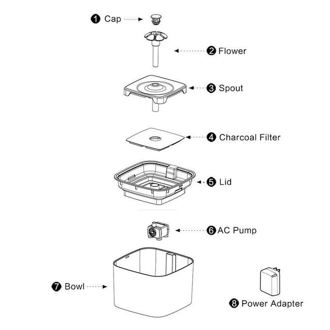 Filtre /à Charbon Actif 2.5 L Fontaine /à Eau Chat Chien 6 Pcs